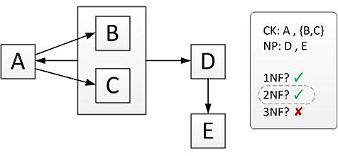 relation3